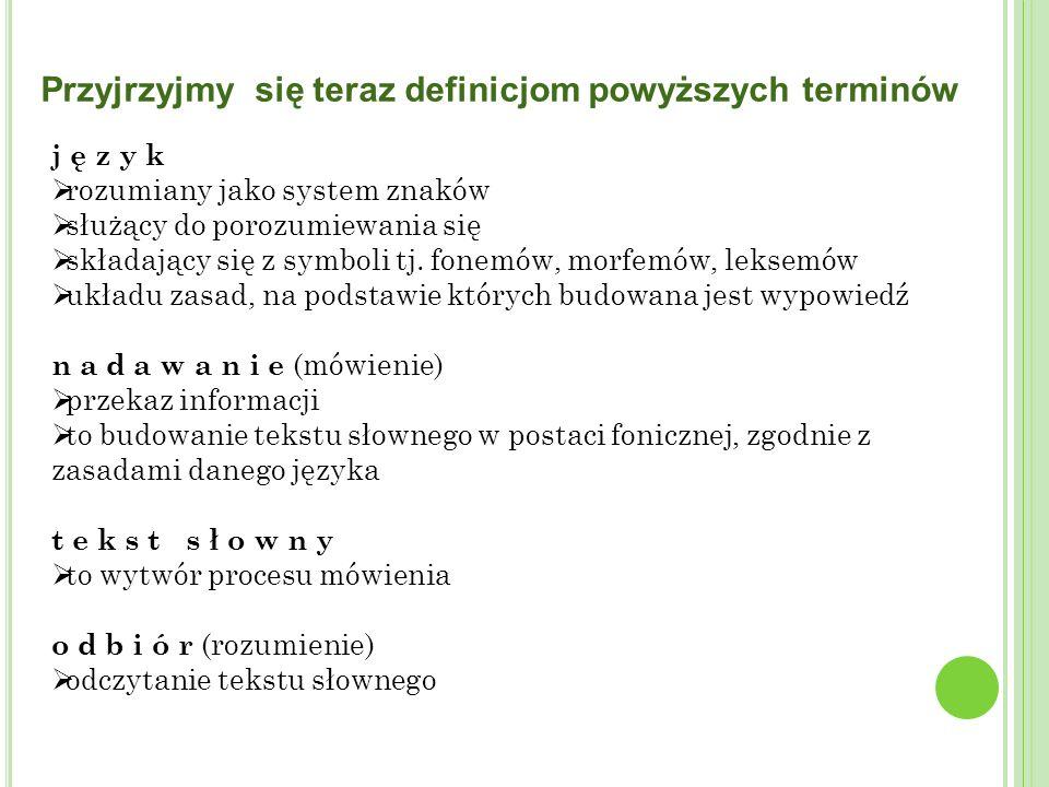 j ę z y k rozumiany jako system znaków służący do porozumiewania się składający się z symboli tj. fonemów, morfemów, leksemów układu zasad, na podstaw