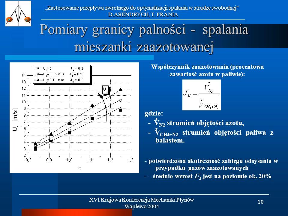 10 Pomiary granicy palności - spalania mieszanki zaazotowanej gdzie: - V N2 strumień objętości azotu, - V CH4+N2 strumień objętości paliwa z balastem.