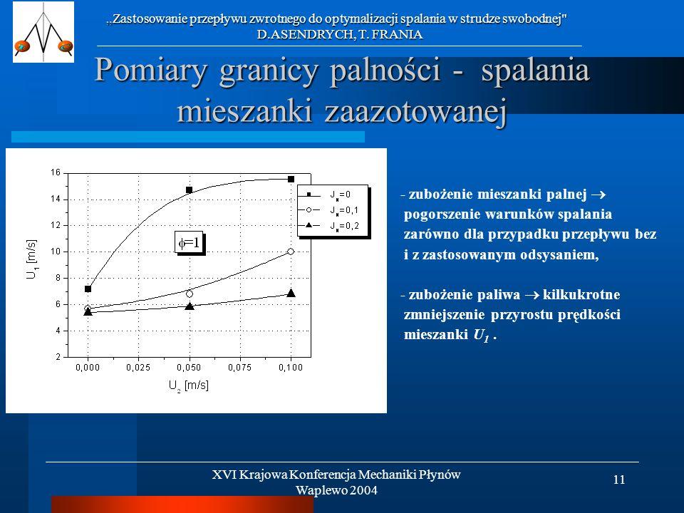 11 Pomiary granicy palności - spalania mieszanki zaazotowanej Zastosowanie przepływu zwrotnego do optymalizacji spalania w strudze swobodnej D.ASENDRYCH, T.