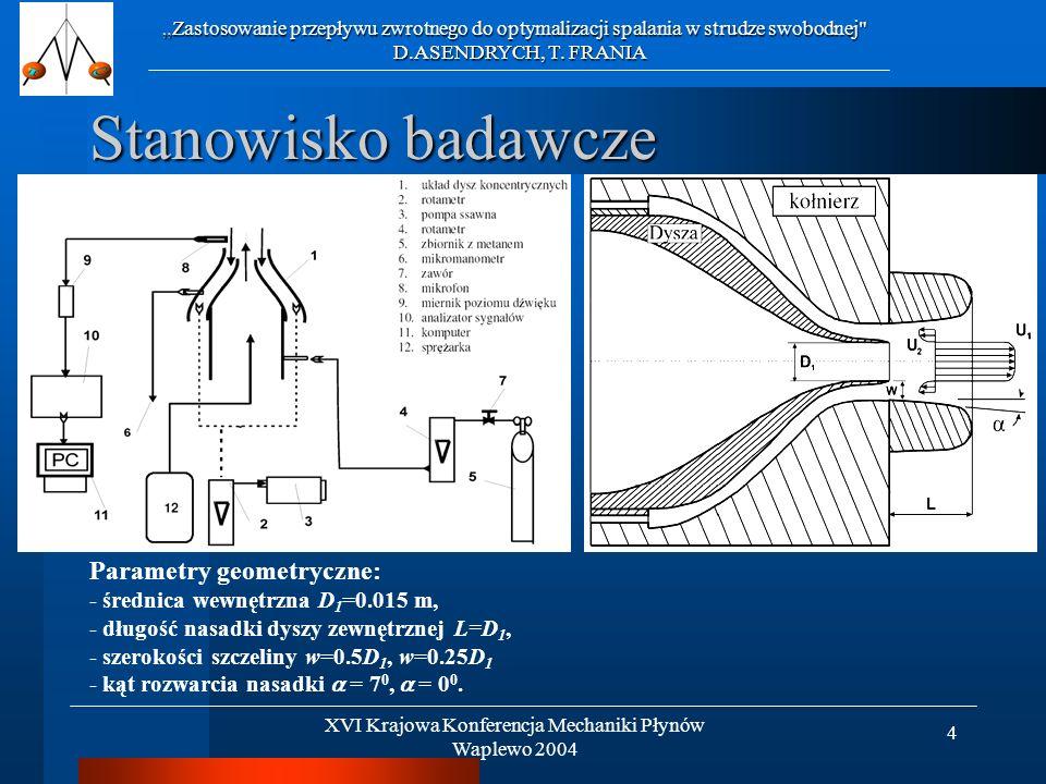 4 Stanowisko badawcze Zastosowanie przepływu zwrotnego do optymalizacji spalania w strudze swobodnej D.ASENDRYCH, T.
