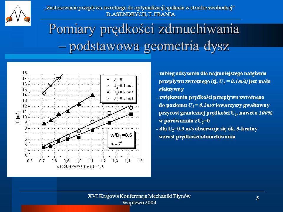5 Pomiary prędkości zdmuchiwania – podstawowa geometria dysz - zabieg odsysania dla najmniejszego natężenia przepływu zwrotnego (tj.