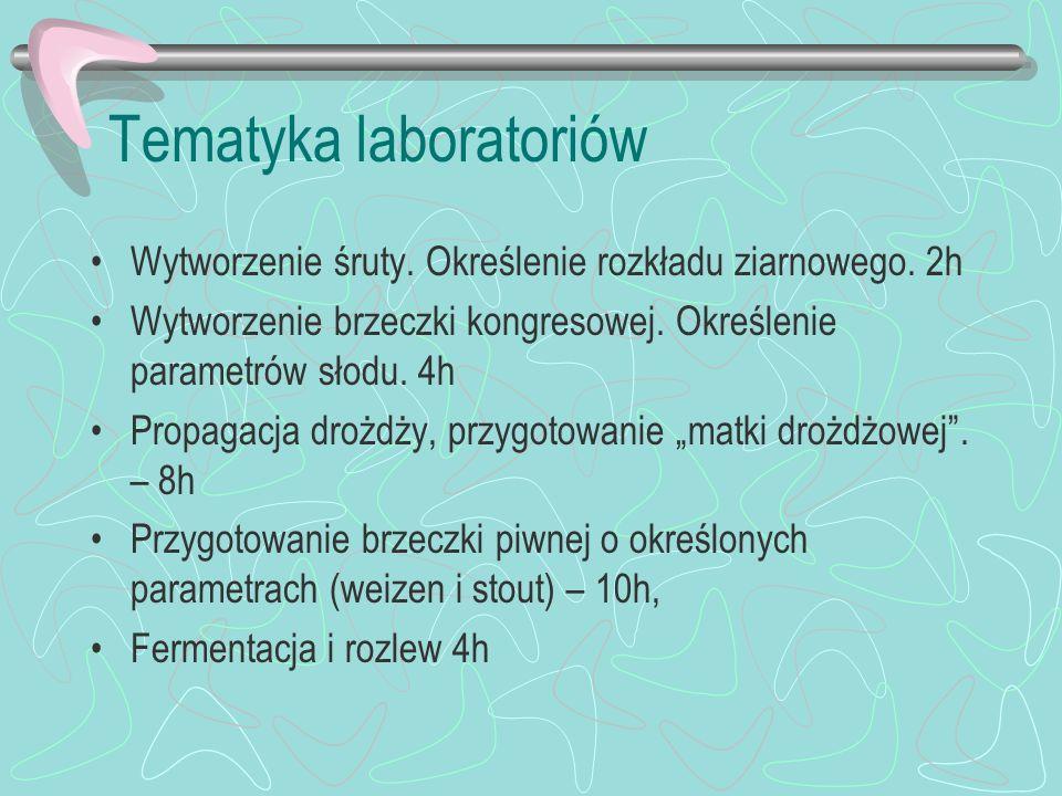 Tematyka laboratoriów Wytworzenie śruty. Określenie rozkładu ziarnowego. 2h Wytworzenie brzeczki kongresowej. Określenie parametrów słodu. 4h Propagac