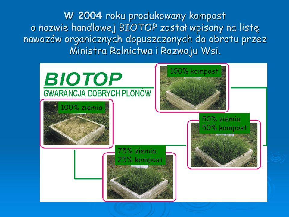 W 2004 roku produkowany kompost o nazwie handlowej BIOTOP został wpisany na listę nawozów organicznych dopuszczonych do obrotu przez Ministra Rolnictw