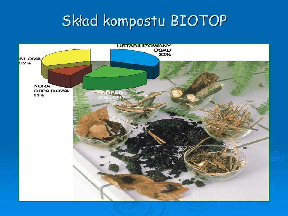 Skład kompostu BIOTOP