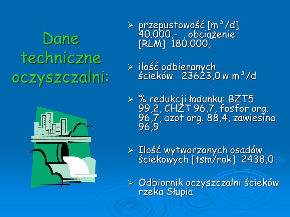 Dane techniczne oczyszczalni: przepustowość [m³/d] 40.000,-, obciążenie [RLM] 180.000, przepustowość [m³/d] 40.000,-, obciążenie [RLM] 180.000, ilość