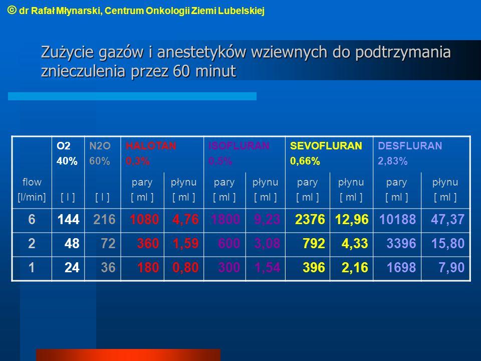 Zużycie gazów i anestetyków wziewnych do podtrzymania znieczulenia przez 60 minut O2 40% N2O 60% HALOTAN 0,3% ISOFLURAN 0,5% SEVOFLURAN 0,66% DESFLURAN 2,83% flow [l/min][ l ] pary [ ml ] płynu [ ml ] pary [ ml ] płynu [ ml ] pary [ ml ] płynu [ ml ] pary [ ml ] płynu [ ml ] 614421610804,7618009,23237612,961018847,37 248723601,596003,087924,33339615,80 124361800,803001,543962,1616987,90 © dr Rafał Młynarski, Centrum Onkologii Ziemi Lubelskiej