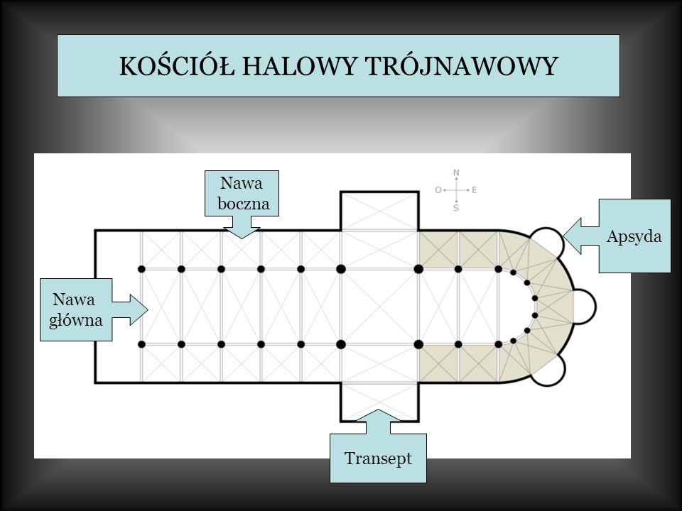 KOŚCIÓŁ HALOWY TRÓJNAWOWY Nawa główna Nawa boczna Transept Apsyda