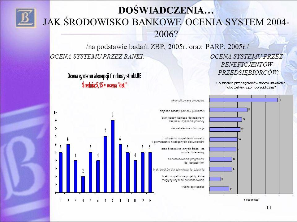 11 DOŚWIADCZENIA… JAK ŚRODOWISKO BANKOWE OCENIA SYSTEM 2004- 2006.