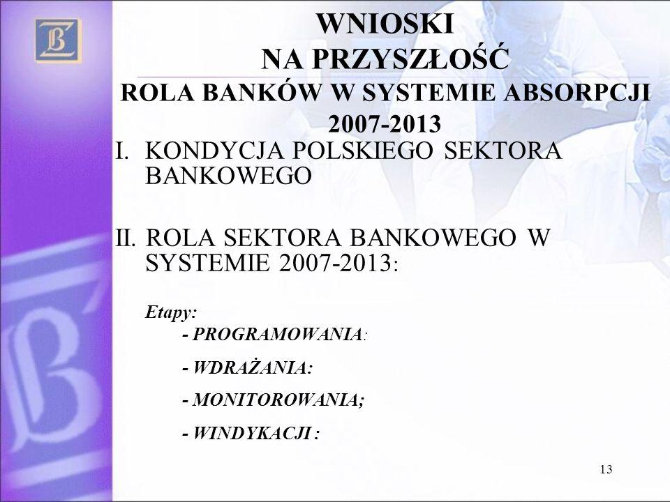 13 WNIOSKI NA PRZYSZŁOŚĆ ROLA BANKÓW W SYSTEMIE ABSORPCJI 2007-2013 I.KONDYCJA POLSKIEGO SEKTORA BANKOWEGO II.