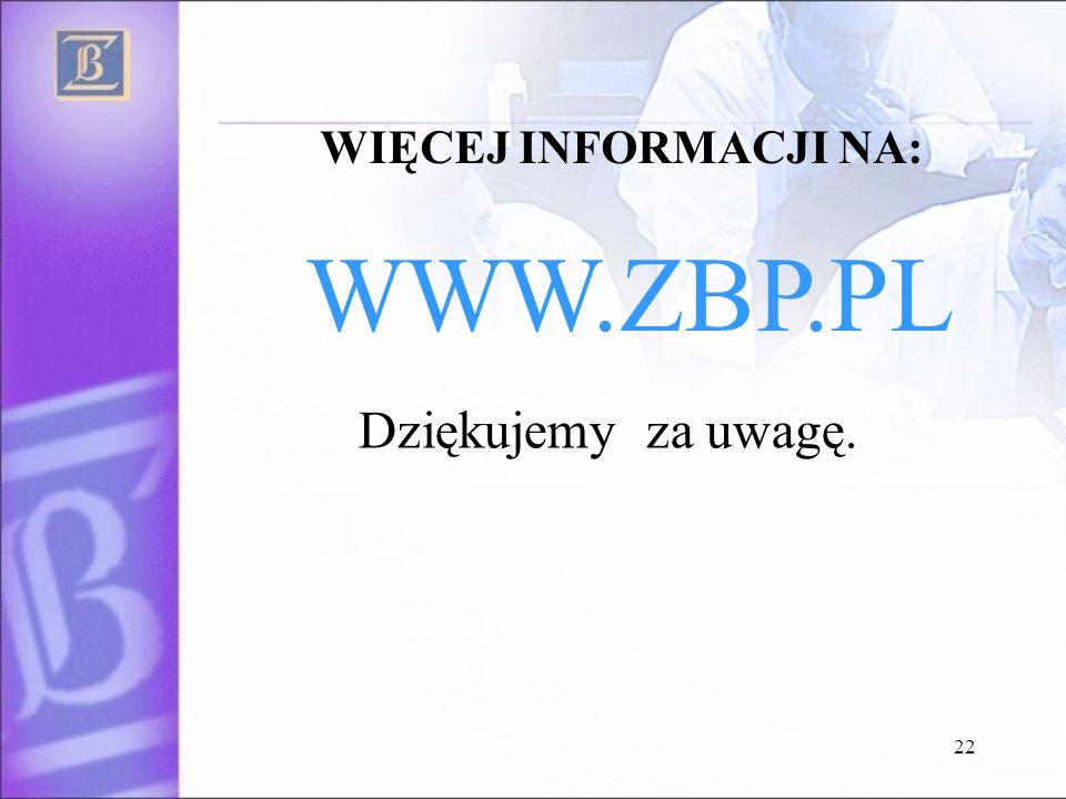 22 Dziękujemy za uwagę. WIĘCEJ INFORMACJI NA: WWW.ZBP.PL