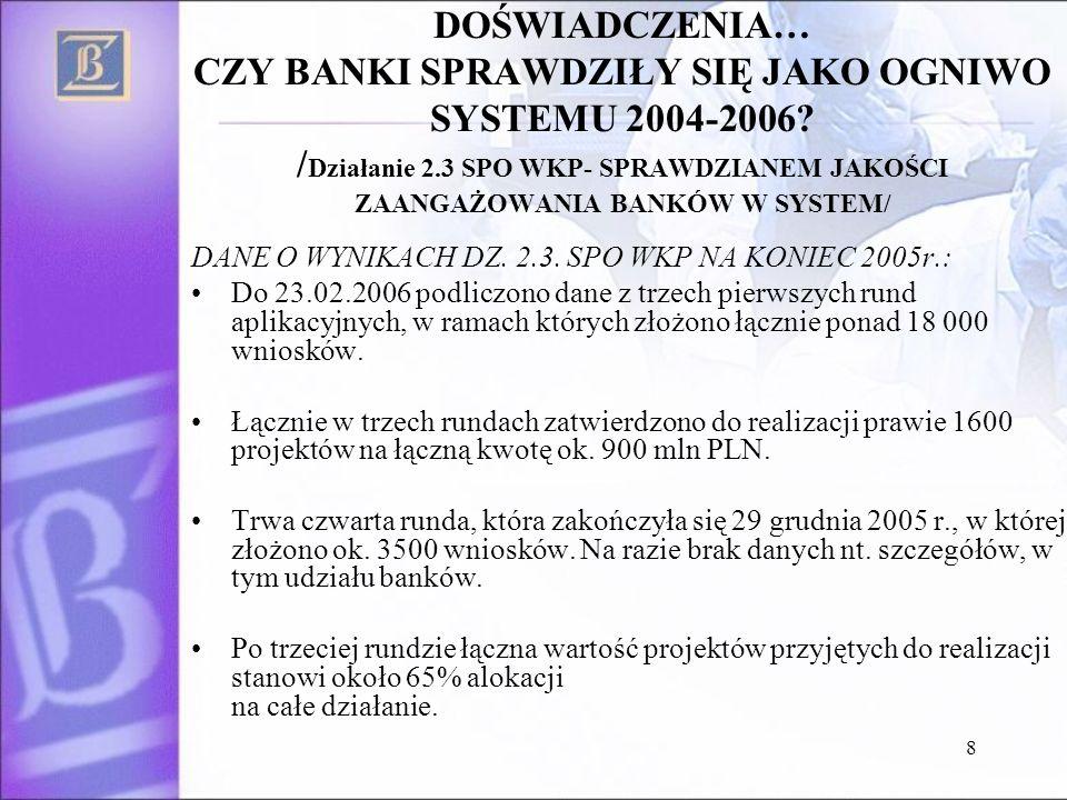 8 DOŚWIADCZENIA… CZY BANKI SPRAWDZIŁY SIĘ JAKO OGNIWO SYSTEMU 2004-2006.