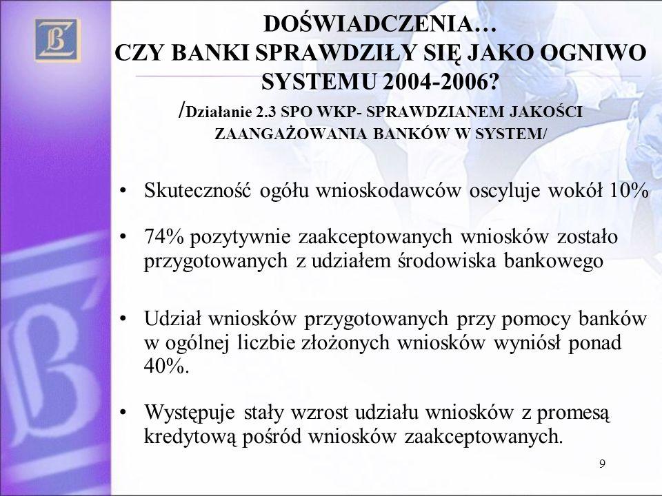 9 DOŚWIADCZENIA… CZY BANKI SPRAWDZIŁY SIĘ JAKO OGNIWO SYSTEMU 2004-2006.