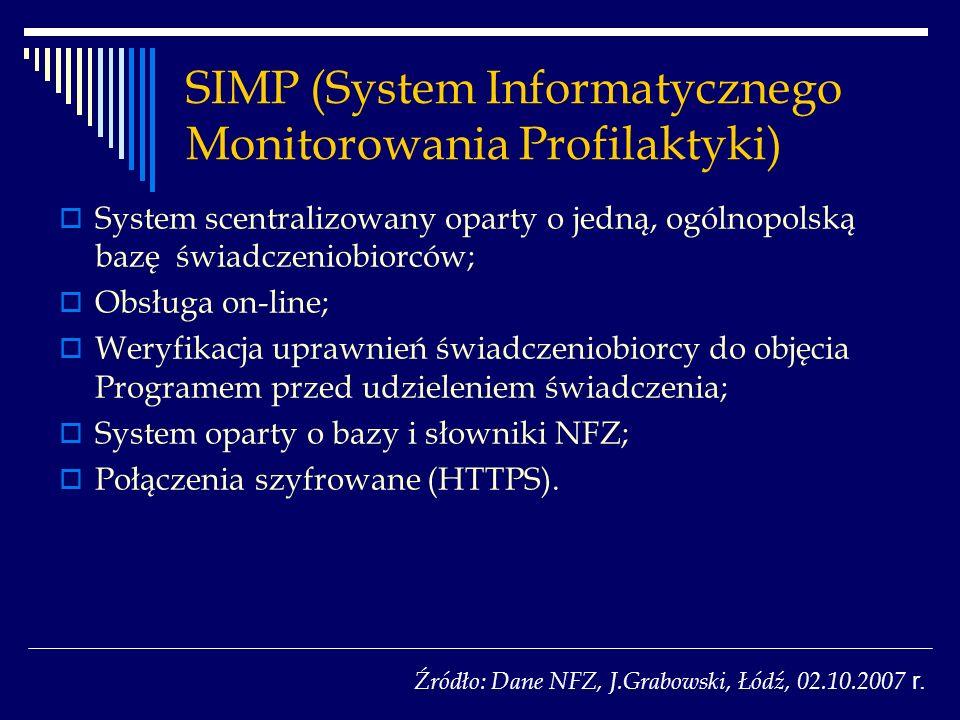 SIMP (System Informatycznego Monitorowania Profilaktyki) System scentralizowany oparty o jedną, ogólnopolską bazę świadczeniobiorców; Obsługa on-line; Weryfikacja uprawnień świadczeniobiorcy do objęcia Programem przed udzieleniem świadczenia; System oparty o bazy i słowniki NFZ; Połączenia szyfrowane (HTTPS).