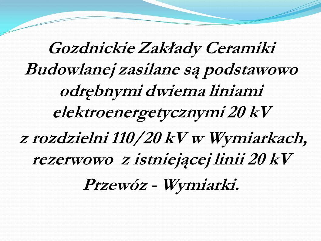 Gozdnickie Zakłady Ceramiki Budowlanej zasilane są podstawowo odrębnymi dwiema liniami elektroenergetycznymi 20 kV z rozdzielni 110/20 kV w Wymiarkach