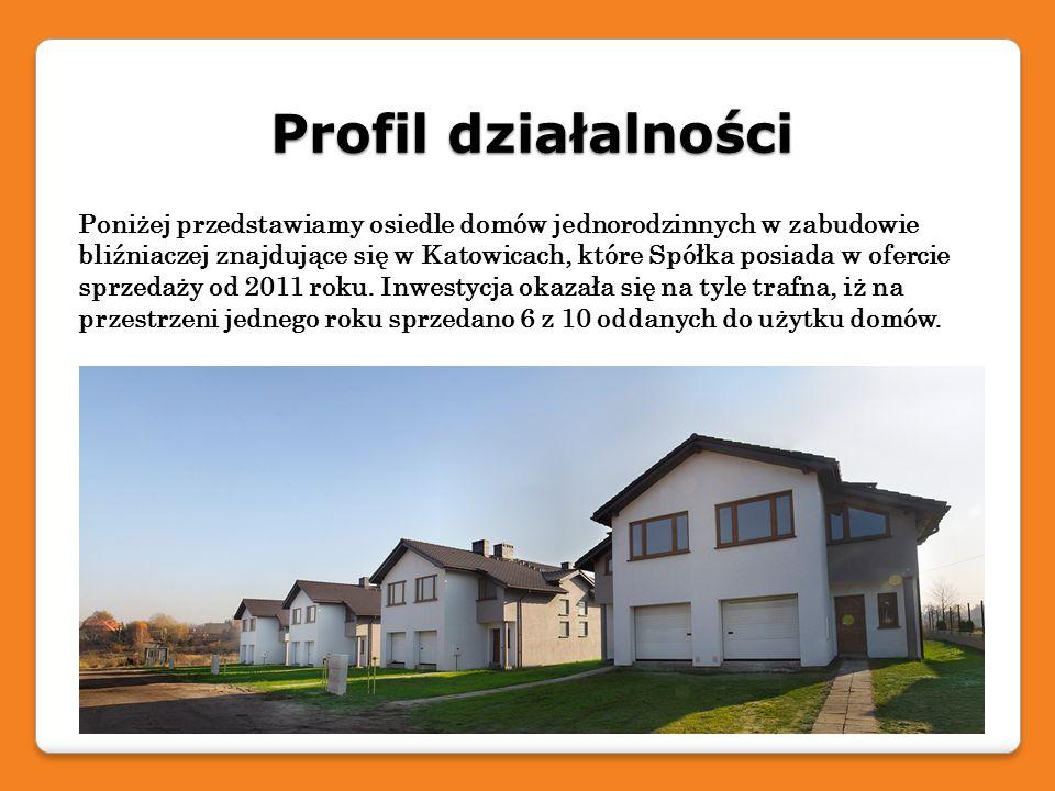 Profil działalności Poniżej przedstawiamy osiedle domów jednorodzinnych w zabudowie bliźniaczej znajdujące się w Katowicach, które Spółka posiada w of
