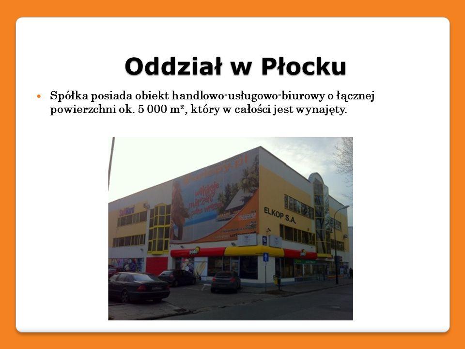 Oddział w Płocku Spółka posiada obiekt handlowo-usługowo-biurowy o łącznej powierzchni ok. 5 000 m², który w całości jest wynajęty.