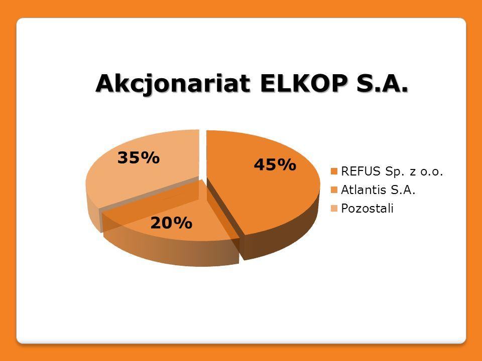 Władze Spółki Zarząd Spółki ELKOP S.A. Jacek Koralewski – Prezes Zarządu