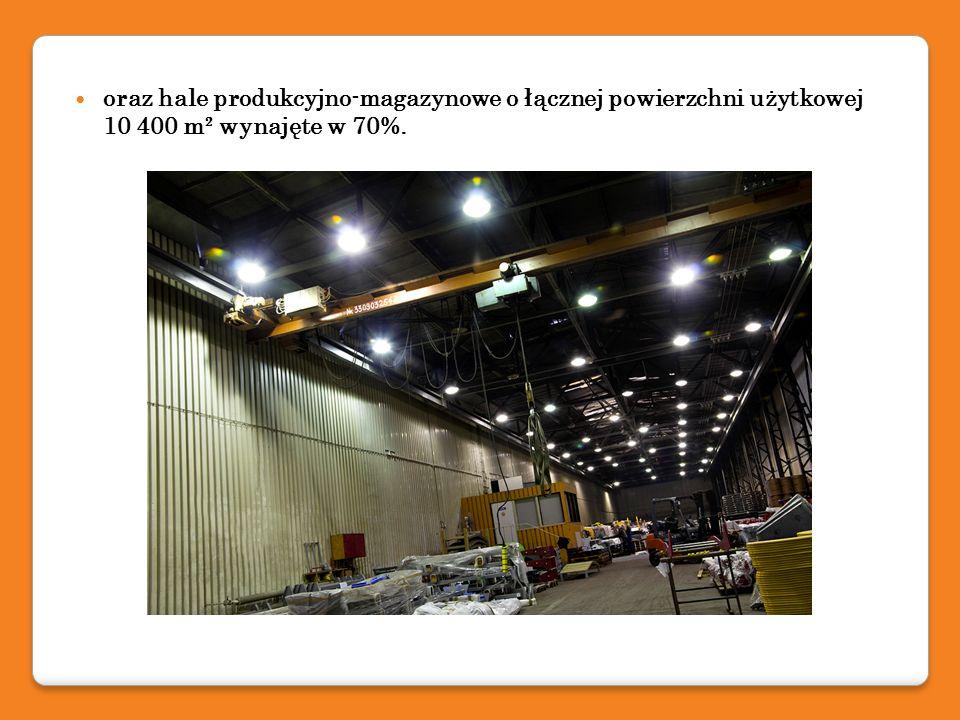 oraz hale produkcyjno-magazynowe o łącznej powierzchni użytkowej 10 400 m² wynajęte w 70%.