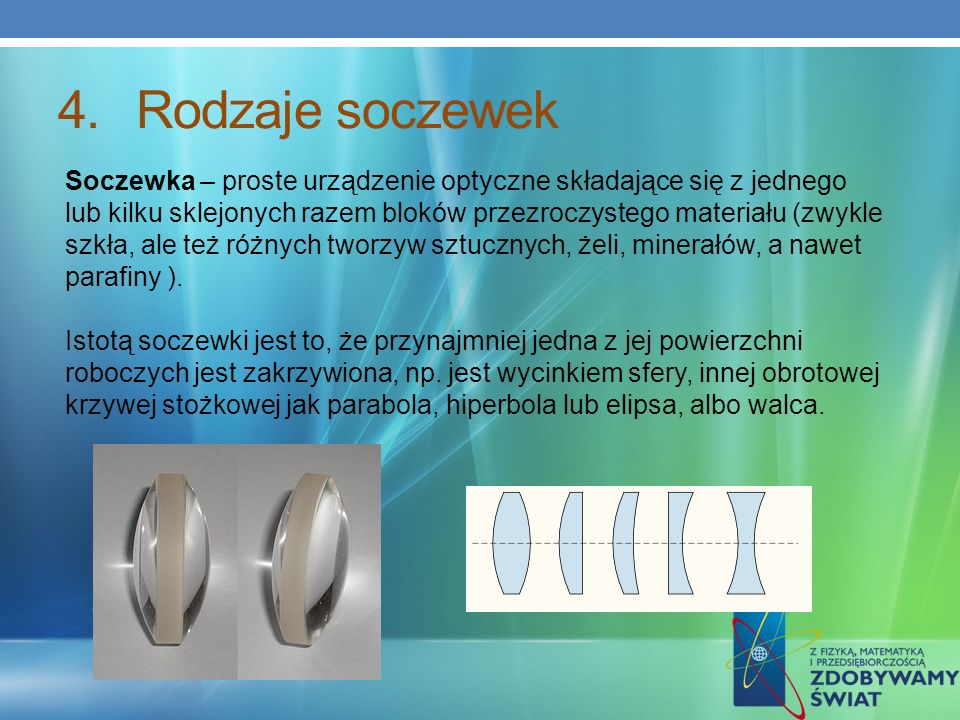 4.Rodzaje soczewek Soczewka – proste urządzenie optyczne składające się z jednego lub kilku sklejonych razem bloków przezroczystego materiału (zwykle szkła, ale też różnych tworzyw sztucznych, żeli, minerałów, a nawet parafiny ).