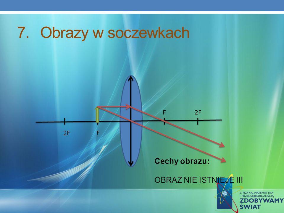 2FF F 7.Obrazy w soczewkach Cechy obrazu: OBRAZ NIE ISTNIEJE !!!