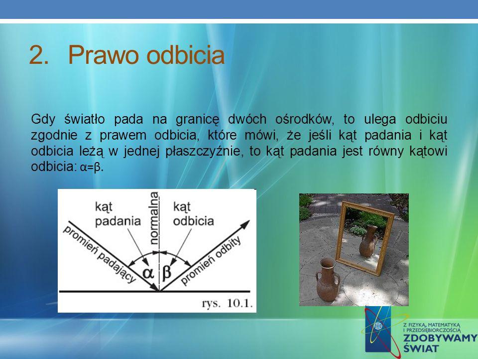12.Wnioski Soczewka - proste urządzenie optyczne składające się z jednego lub kilku sklejonych razem bloków przezroczystego materiału.