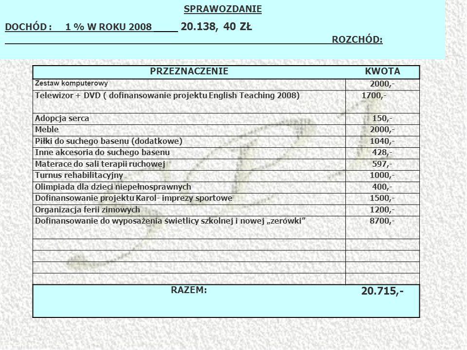 PRZEZNACZENIEKWOTA Zestaw komputerowy 2000,- Telewizor + DVD ( dofinansowanie projektu English Teaching 2008) 1700,- Adopcja serca150,- Meble2000,- Pi