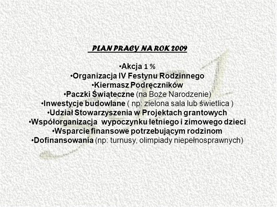 PLAN PRACY NA ROK 2009 Akcja 1 % Organizacja IV Festynu Rodzinnego Kiermasz Podręczników Paczki Świąteczne (na Boże Narodzenie) Inwestycje budowlane ( np: zielona sala lub świetlica ) Udział Stowarzyszenia w Projektach grantowych Współorganizacja wypoczynku letniego i zimowego dzieci Wsparcie finansowe potrzebującym rodzinom Dofinansowania (np: turnusy, olimpiady niepełnosprawnych)