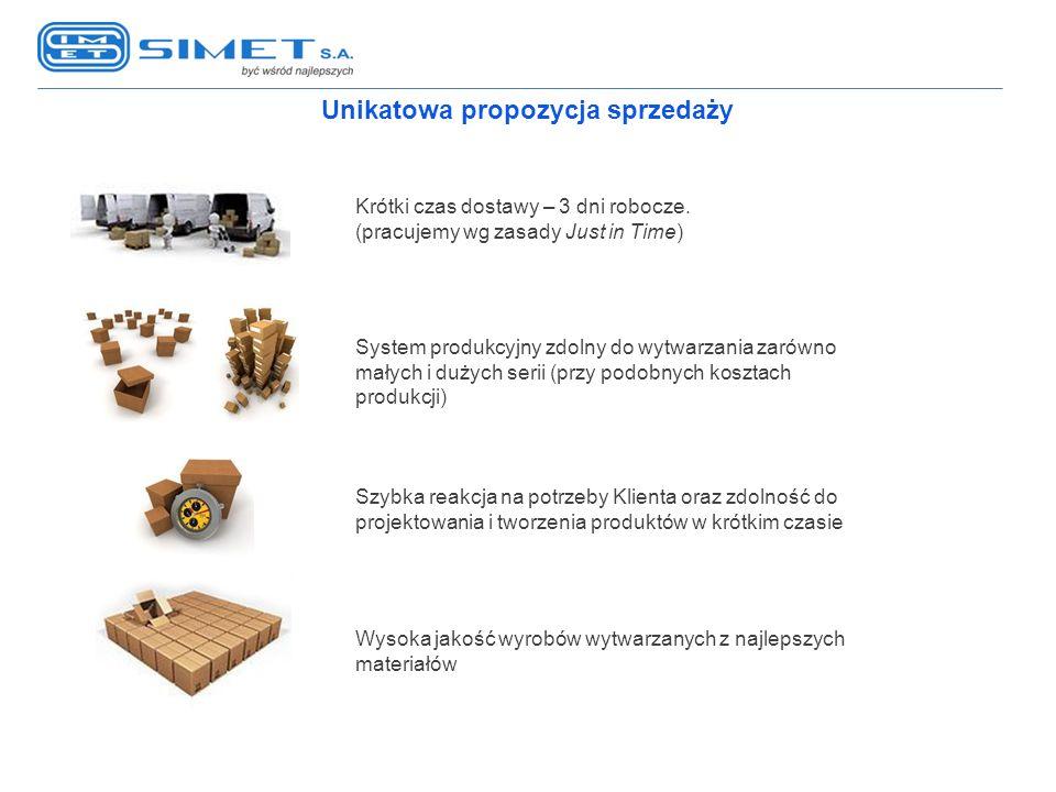 Unikatowa propozycja sprzedaży Szybka reakcja na potrzeby Klienta oraz zdolność do projektowania i tworzenia produktów w krótkim czasie Wysoka jakość