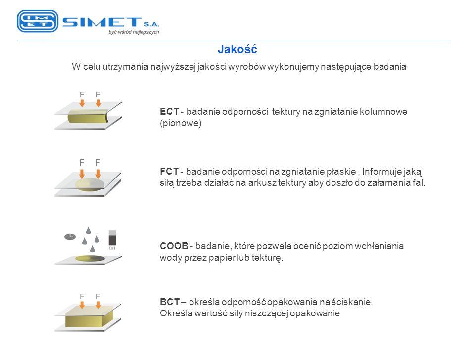 Jakość COOB - badanie, które pozwala ocenić poziom wchłaniania wody przez papier lub tekturę. BCT – określa odporność opakowania na ściskanie. Określa