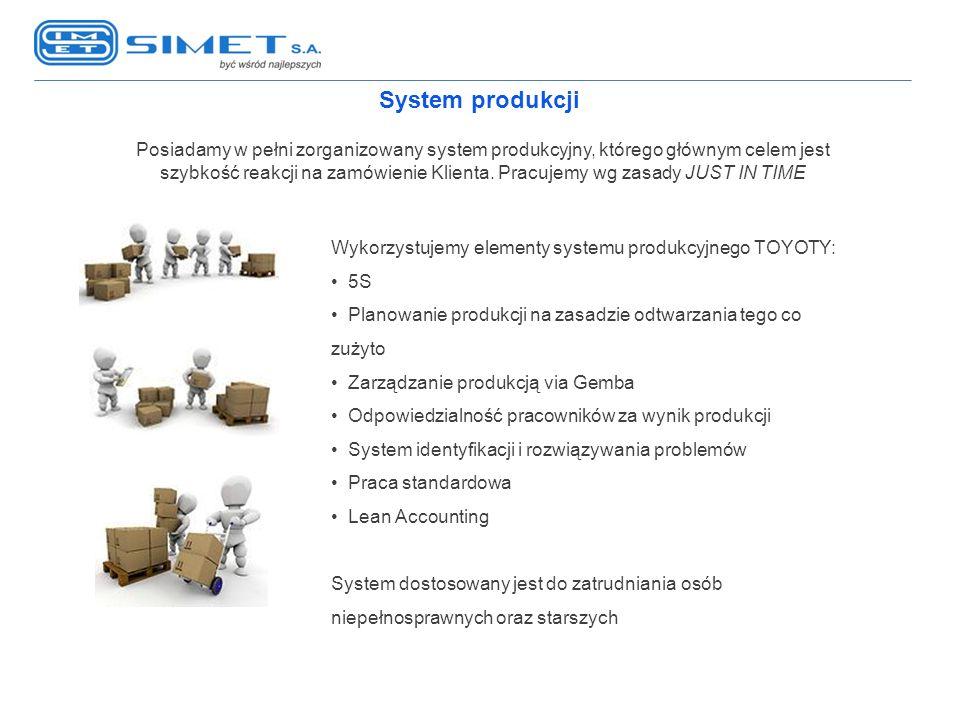 System produkcji Posiadamy w pełni zorganizowany system produkcyjny, którego głównym celem jest szybkość reakcji na zamówienie Klienta. Pracujemy wg z