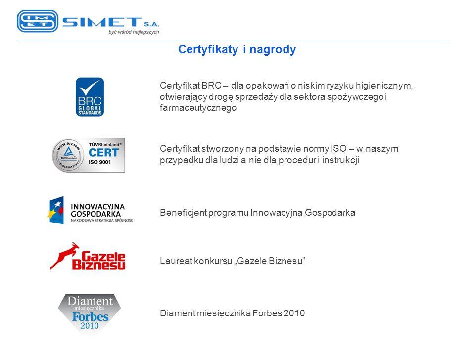 Beneficjent programu Innowacyjna Gospodarka Laureat konkursu Gazele Biznesu Certyfikat stworzony na podstawie normy ISO – w naszym przypadku dla ludzi