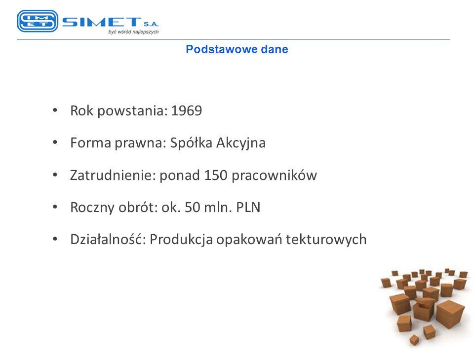 Rok powstania: 1969 Forma prawna: Spółka Akcyjna Zatrudnienie: ponad 150 pracowników Roczny obrót: ok. 50 mln. PLN Działalność: Produkcja opakowań tek