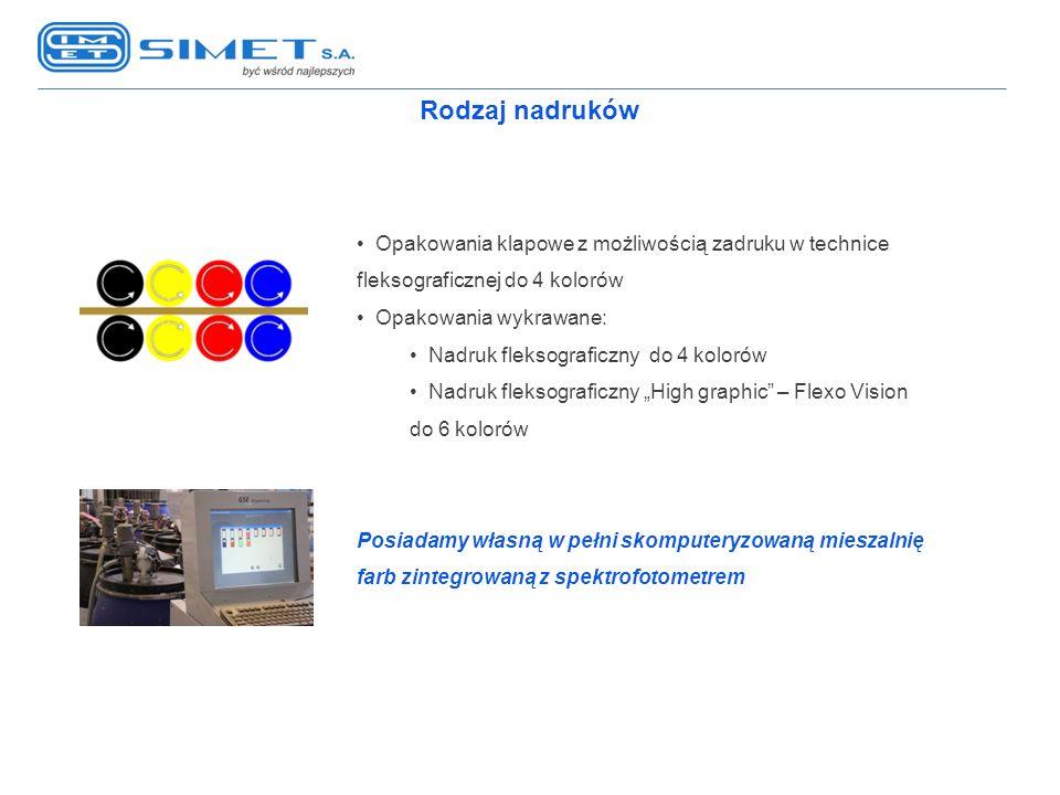 Rodzaj nadruków Opakowania klapowe z możliwością zadruku w technice fleksograficznej do 4 kolorów Opakowania wykrawane: Nadruk fleksograficzny do 4 ko