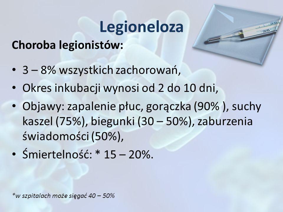Legioneloza Choroba legionistów: 3 – 8% wszystkich zachorowań, Okres inkubacji wynosi od 2 do 10 dni, Objawy: zapalenie płuc, gorączka (90% ), suchy k