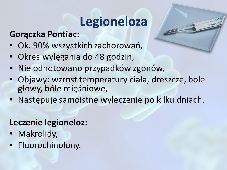 Legioneloza Gorączka Pontiac: Ok. 90% wszystkich zachorowań, Okres wylęgania do 48 godzin, Nie odnotowano przypadków zgonów, Objawy: wzrost temperatur