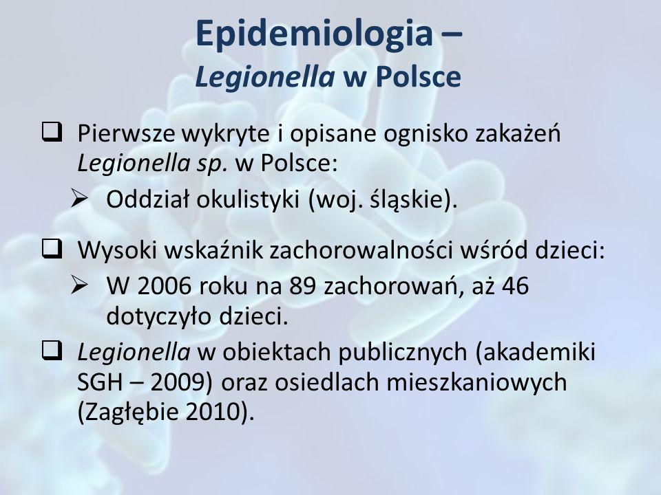 Epidemiologia – Legionella w Polsce Pierwsze wykryte i opisane ognisko zakażeń Legionella sp. w Polsce: Oddział okulistyki (woj. śląskie). Wysoki wska
