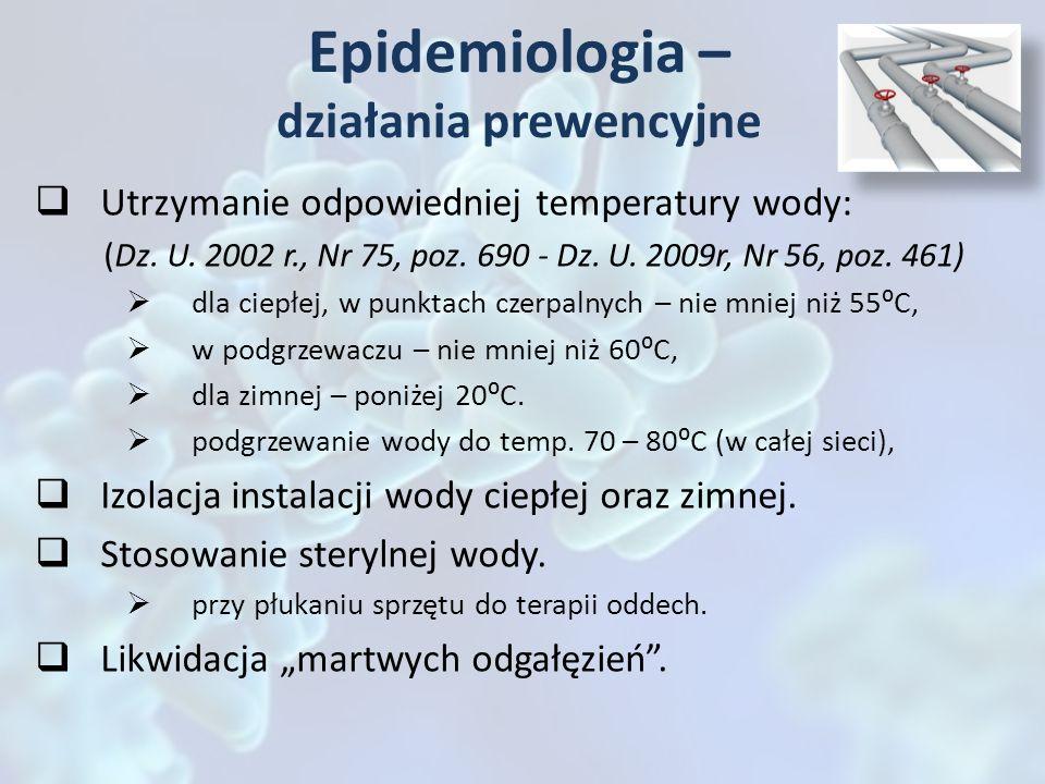 Epidemiologia – działania prewencyjne Utrzymanie odpowiedniej temperatury wody: (Dz. U. 2002 r., Nr 75, poz. 690 - Dz. U. 2009r, Nr 56, poz. 461) dla
