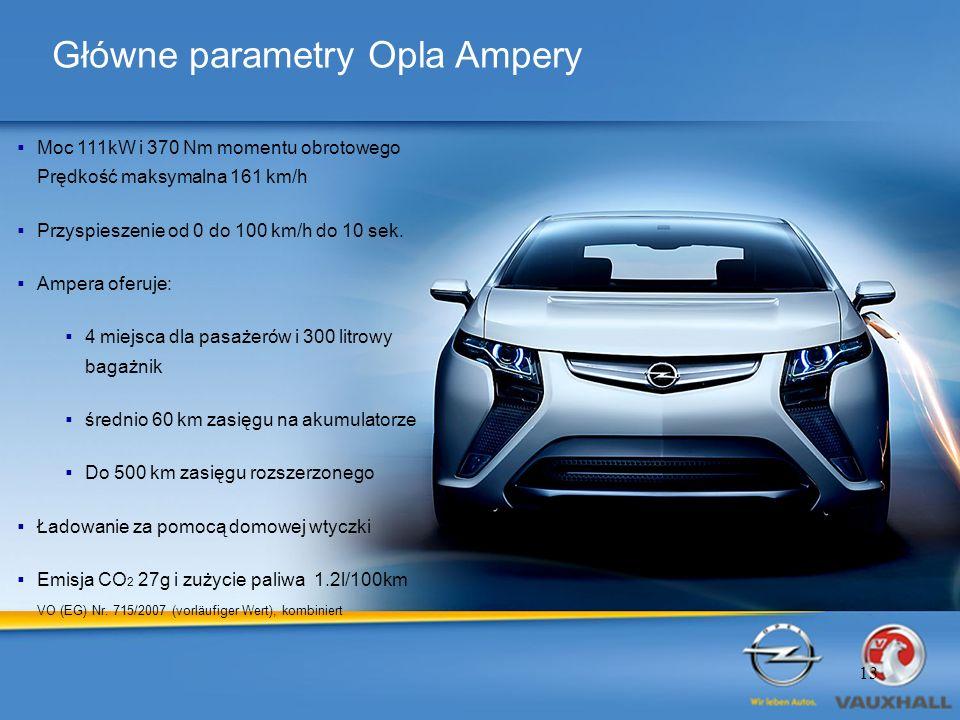 Główne parametry Opla Ampery Moc 111kW i 370 Nm momentu obrotowego Prędkość maksymalna 161 km/h Przyspieszenie od 0 do 100 km/h do 10 sek.