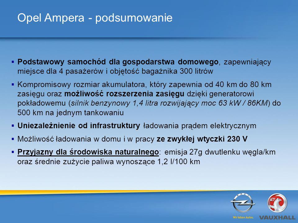 17 Opel Ampera - podsumowanie 17 Podstawowy samochód dla gospodarstwa domowego, zapewniający miejsce dla 4 pasażerów i objętość bagażnika 300 litrów Kompromisowy rozmiar akumulatora, który zapewnia od 40 km do 80 km zasięgu oraz możliwość rozszerzenia zasięgu dzięki generatorowi pokładowemu (silnik benzynowy 1,4 litra rozwijający moc 63 kW / 86KM) do 500 km na jednym tankowaniu Uniezależnienie od infrastruktury ładowania prądem elektrycznym Możliwość ładowania w domu i w pracy ze zwykłej wtyczki 230 V Przyjazny dla środowiska naturalnego: emisja 27g dwutlenku węgla/km oraz średnie zużycie paliwa wynoszące 1,2 l/100 km