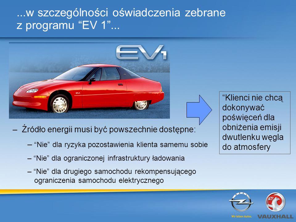 7 – Źródło energii musi być powszechnie dostępne: –Nie dla ryzyka pozostawienia klienta samemu sobie – Nie dla ograniczonej infrastruktury ładowania – Nie dla drugiego samochodu rekompensującego ograniczenia samochodu elektrycznego...w szczególności oświadczenia zebrane z programu EV 1...