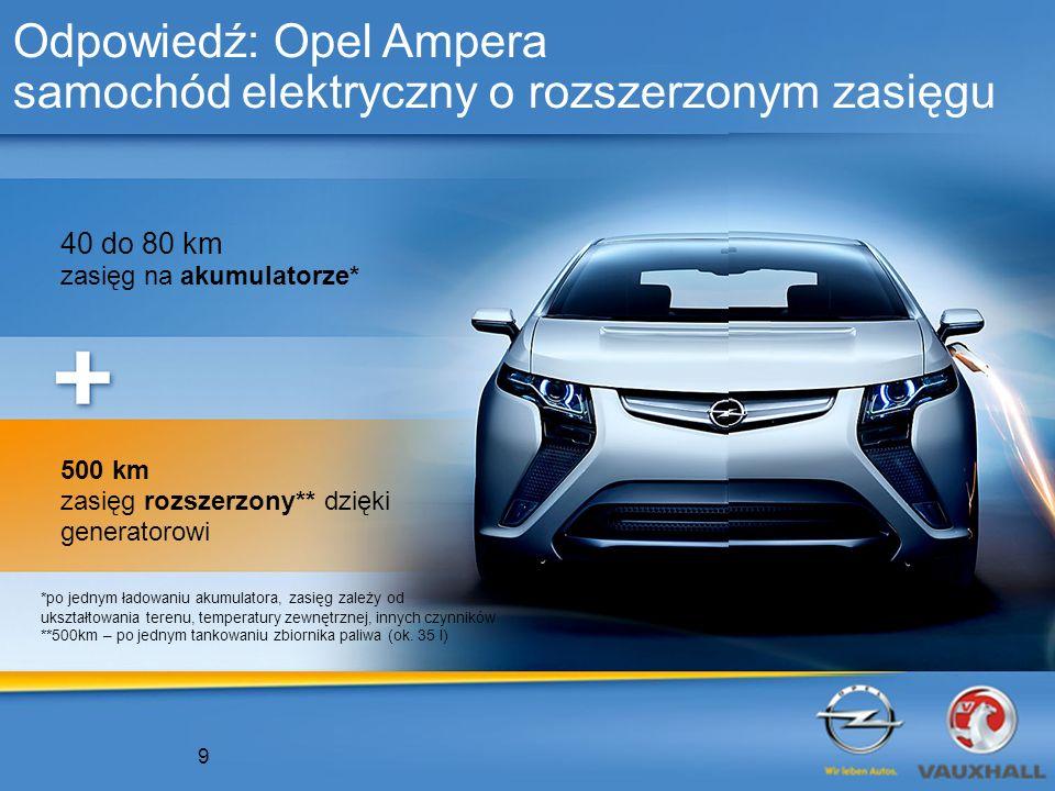 500 km zasięg rozszerzony** dzięki generatorowi 40 do 80 km zasięg na akumulatorze* Odpowiedź: Opel Ampera samochód elektryczny o rozszerzonym zasięgu *po jednym ładowaniu akumulatora, zasięg zależy od ukształtowania terenu, temperatury zewnętrznej, innych czynników **500km – po jednym tankowaniu zbiornika paliwa (ok.