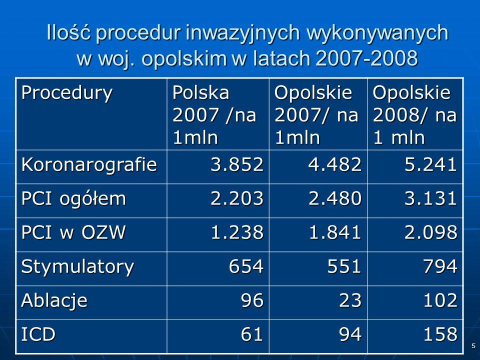 5 Ilość procedur inwazyjnych wykonywanych w woj.