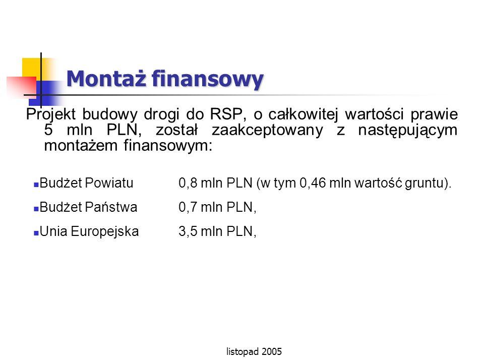 listopad 2005 Montaż finansowy Projekt budowy drogi do RSP, o całkowitej wartości prawie 5 mln PLN, został zaakceptowany z następującym montażem finan