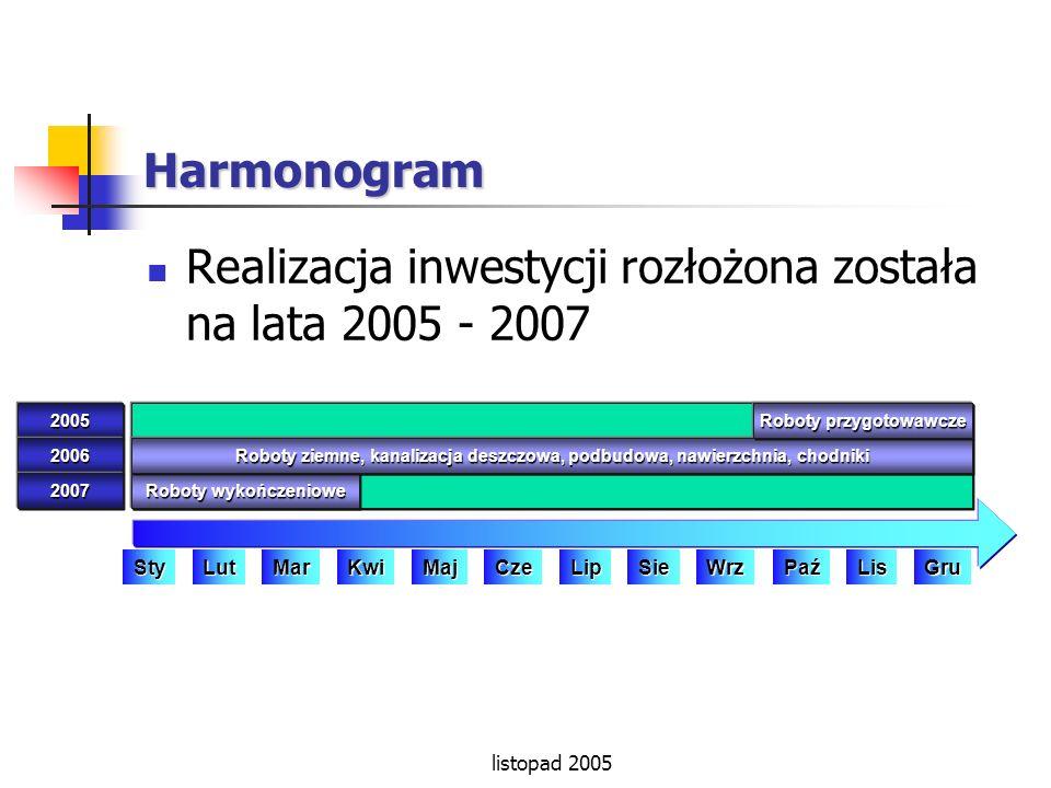 listopad 2005 Harmonogram Realizacja inwestycji rozłożona została na lata 2005 - 2007 StyLutMarKwi Maj CzeLipWrzPaźLisGruSie 2005 2006 2007 Roboty wyk