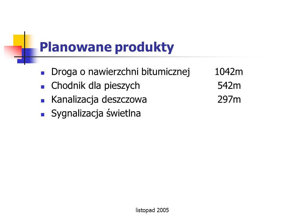listopad 2005 Planowane produkty Droga o nawierzchni bitumicznej 1042m Chodnik dla pieszych 542m Kanalizacja deszczowa 297m Sygnalizacja świetlna