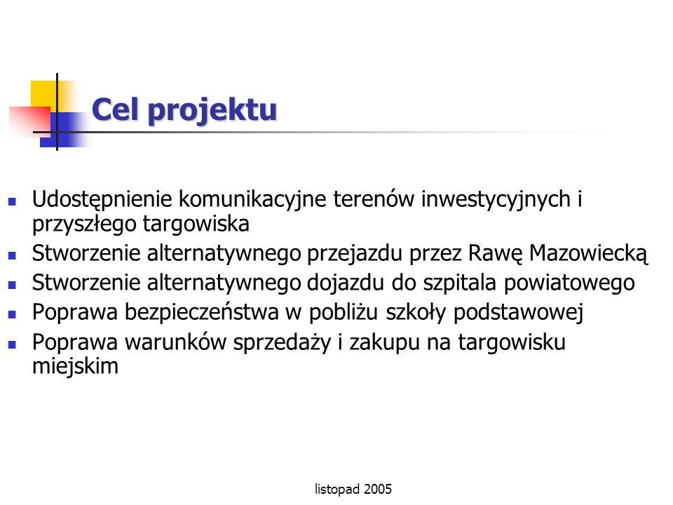 listopad 2005 Cel projektu Udostępnienie komunikacyjne terenów inwestycyjnych i przyszłego targowiska Stworzenie alternatywnego przejazdu przez Rawę M