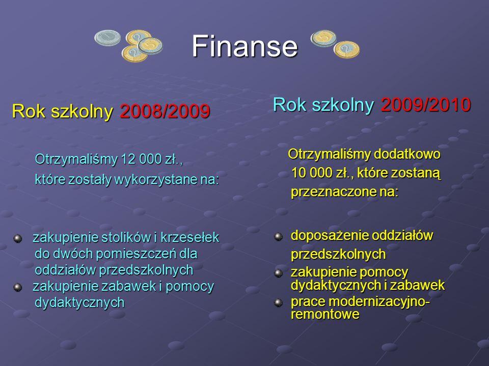 Finanse Rok szkolny 2008/2009 Otrzymaliśmy 12 000 zł., Otrzymaliśmy 12 000 zł., które zostały wykorzystane na: które zostały wykorzystane na: zakupien