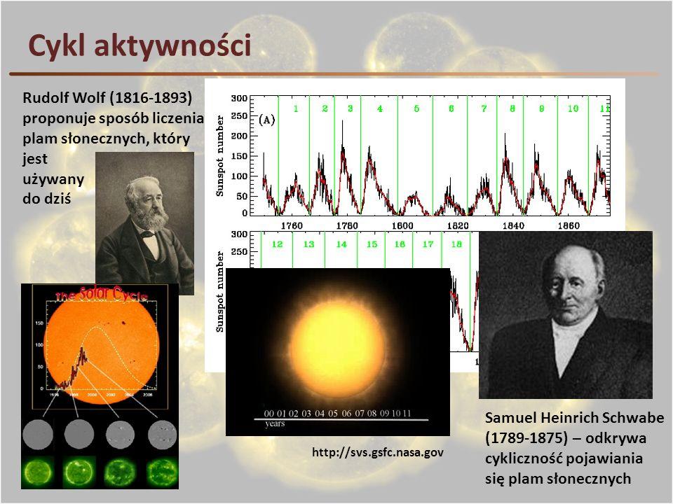 Cykl aktywności Rudolf Wolf (1816-1893) proponuje sposób liczenia plam słonecznych, który jest używany do dziś Samuel Heinrich Schwabe (1789-1875) – o