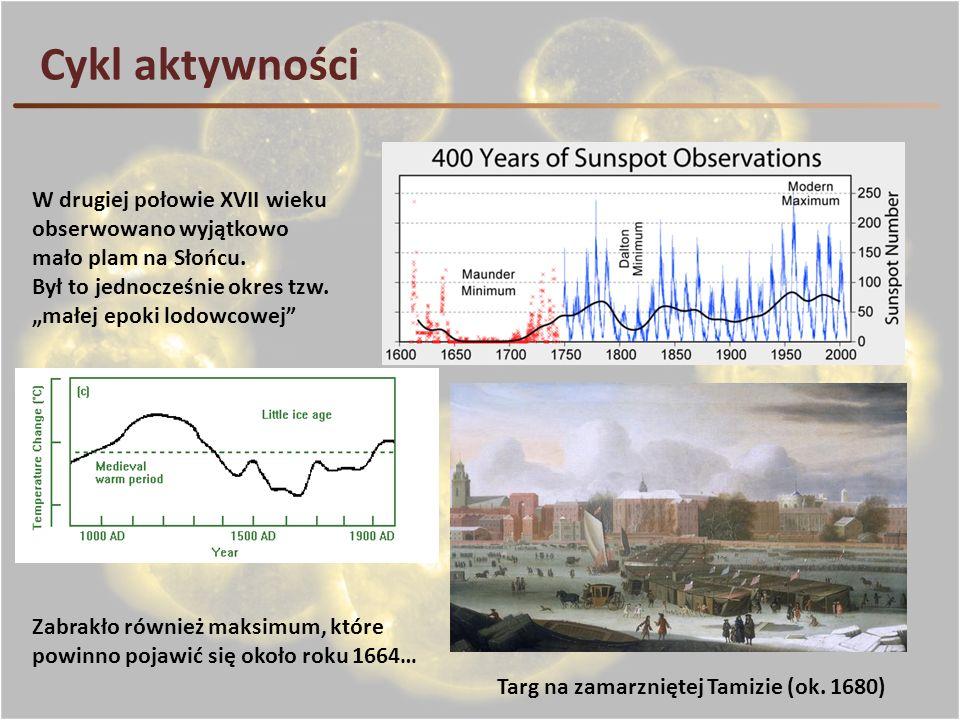 Cykl aktywności W drugiej połowie XVII wieku obserwowano wyjątkowo mało plam na Słońcu. Był to jednocześnie okres tzw. małej epoki lodowcowej Targ na