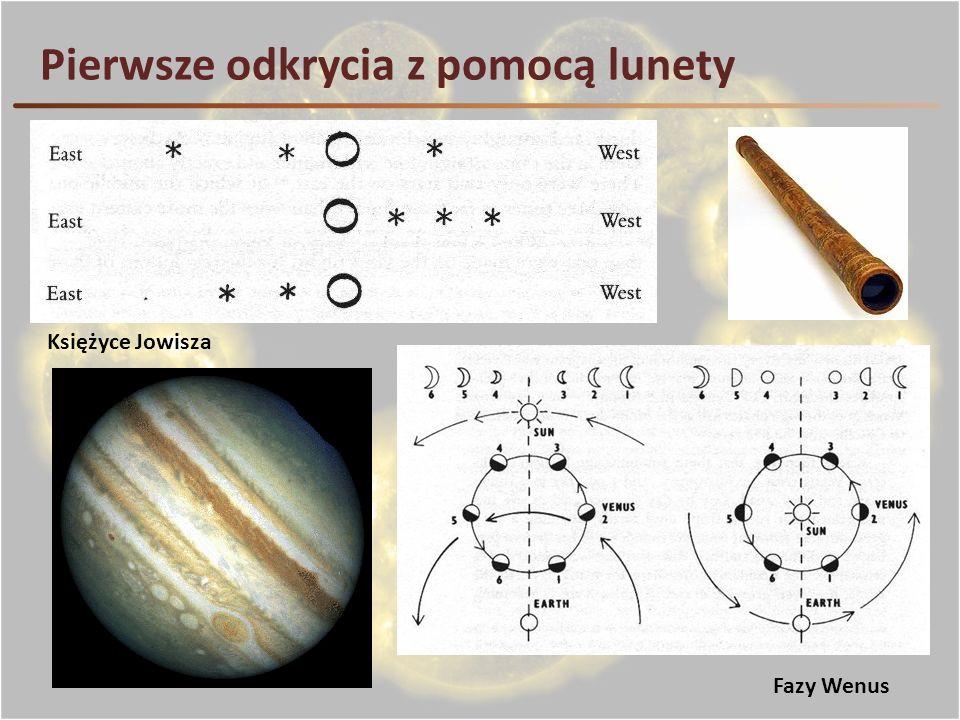Pierwsze odkrycia z pomocą lunety Księżyce Jowisza Fazy Wenus
